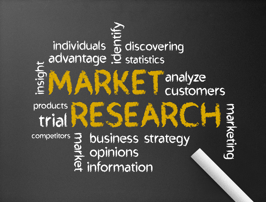 an overview of the methods for market research in a business